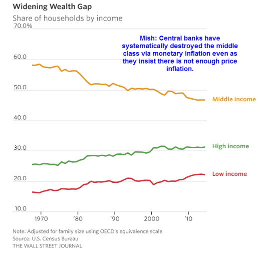 wealth gap The wealth gap between blacks and whites would take 225 years to disappear, according to one recent, rather optimistic, estimateas to how this could happen, theories abound squeezing shut the.
