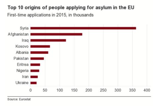 BBC Refugee1