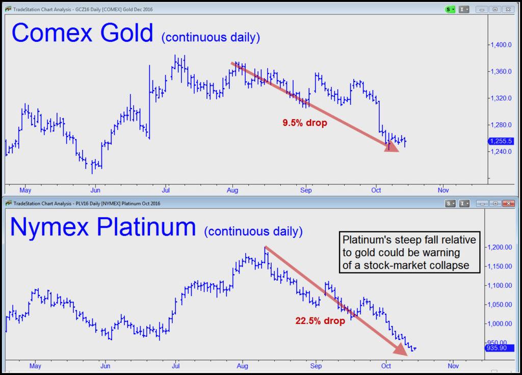 platinums-steep-fall1